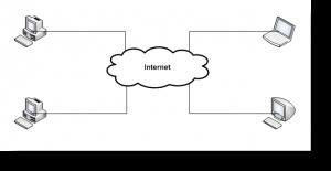Netzwerk Diagramm
